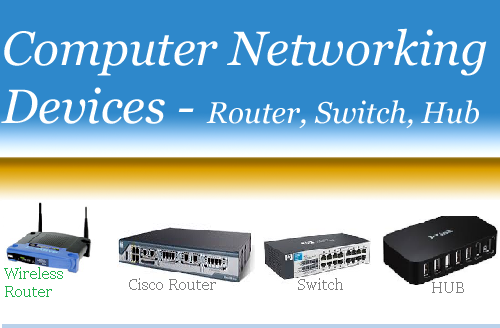 Computer Networking Devices - Repeater, HUB and Router