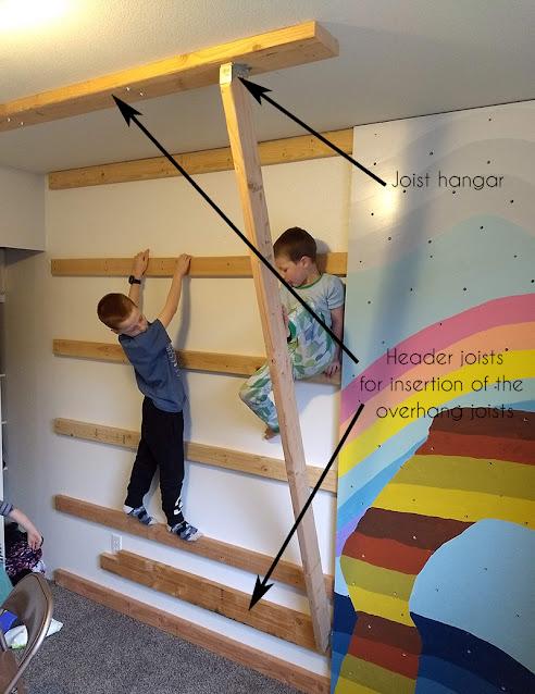 kids rock climbing wall layout