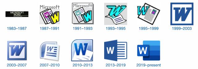 Mengenal Tools dan Fitur Microsoft Word