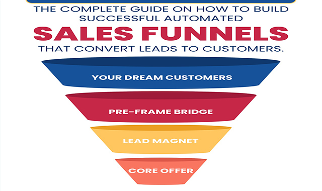 6 Steps To Build A Sales Funnel That Converts Visitors Into Customers