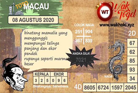 Prediksi Wak Togel Macau Sabtu 08 Agustus 2020