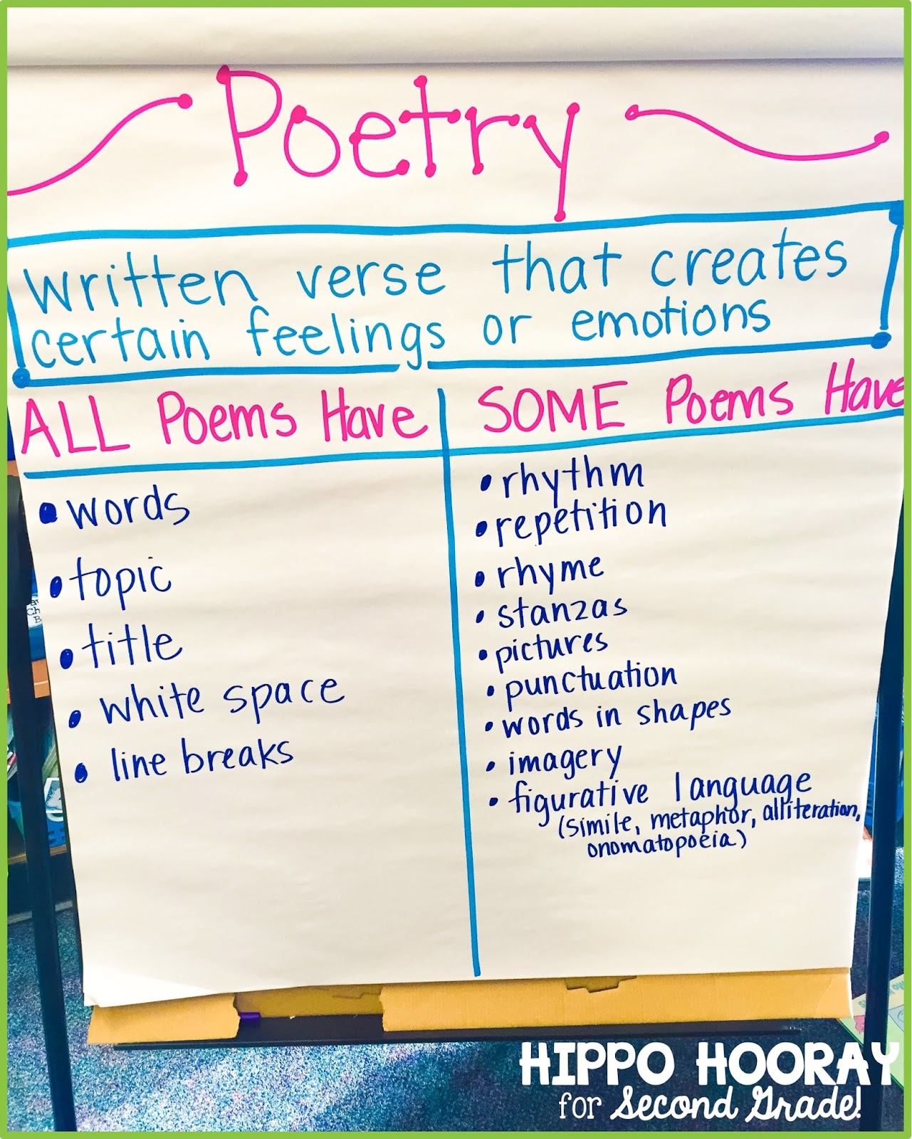 Beyond Acrostics \u0026 Haiku: Teaching Poetry - Hippo Hooray for Second Grade! [ 1600 x 1281 Pixel ]