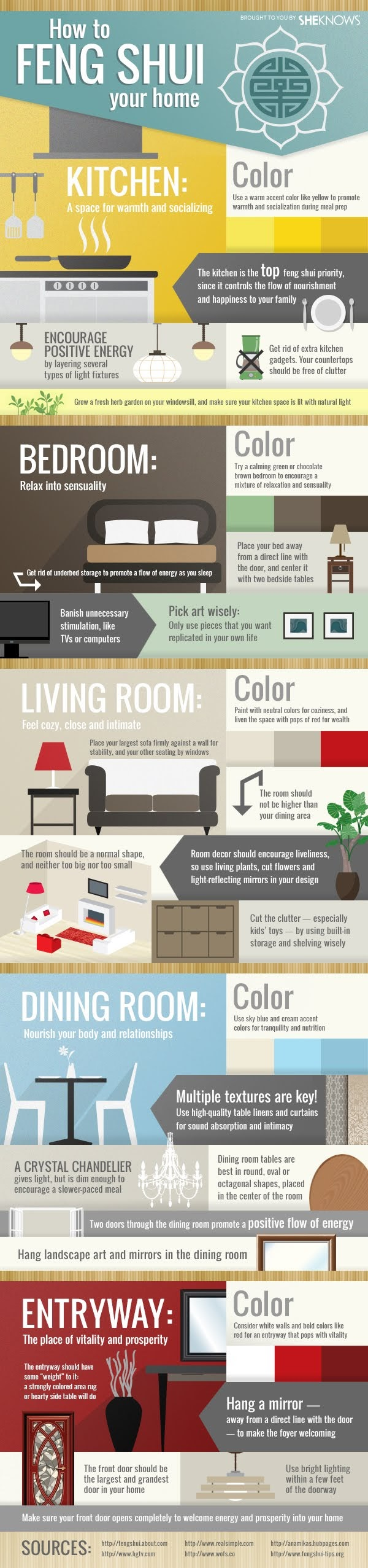 How to Feng Shui Your Home #infographic