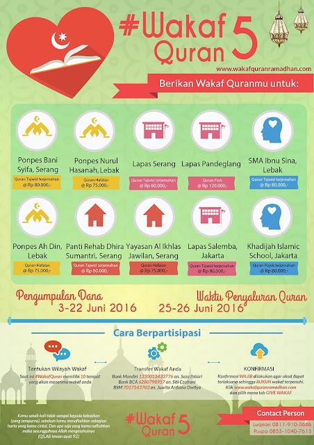 #WakafQuran Part 5 Gerakan berbagi Al-Qur'an di Bulan Ramadhan
