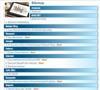 Cara Membuat Daftar Isi di Blog Otomatis
