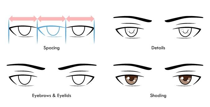 Mata laki-laki anime menggambar langkah