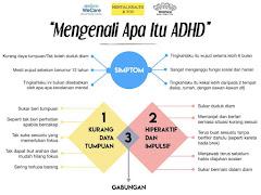 Apa Itu Kecelaruan Hiperaktif Kurang Daya Tumpuan (ADHD)?