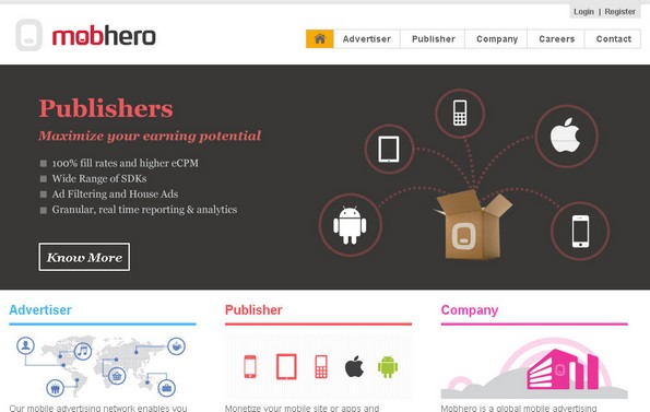 Mobhero mobile ad network