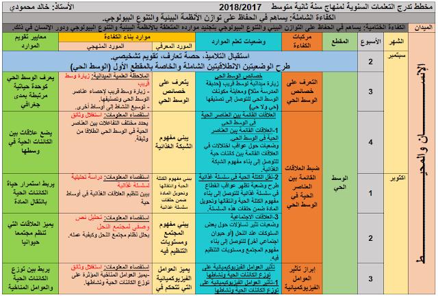 مخطط تدرج التعلمات السنوية لمنهاج سنة ثانية متوسط للاستاذ خالد محمودي