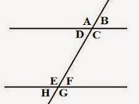 Soal dan Pembahasan Matematika Kelas VII tentang Garis dan Sudut