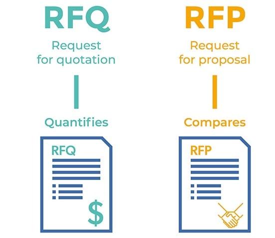 construction rfq vs rfp request for quotation proposal project bid