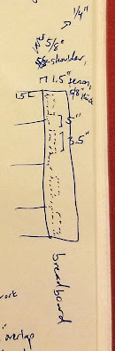 sketch diagram of breadboard dimensions. Breadboards are narrow pieces of wood that cover the ends of the main tabletop planks