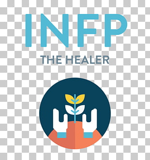 Kepribadian - INFP (Introvert, Intuition, Feeling dan Perceiving)
