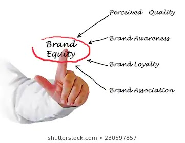 What is Brand Equity_(Simple Defination Full Explaination) By SPECSYPIESLIVE.COM