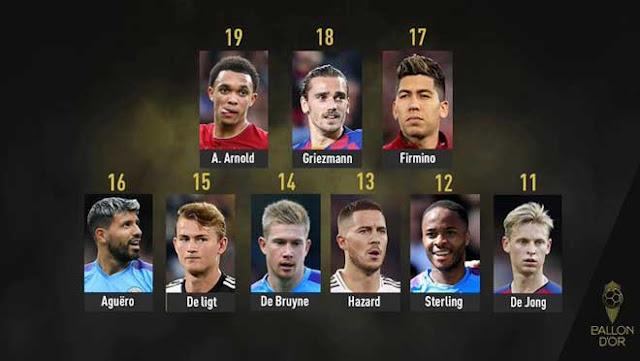 Lễ trao giải Quả Bóng Vàng 2019: Messi đoạt giải lần thứ 6 kỷ lục 5