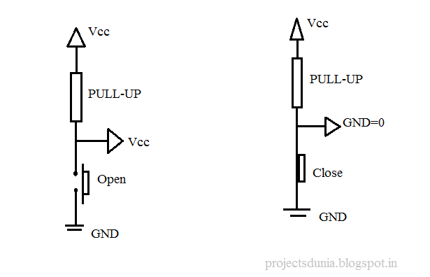 working of pullup resistor