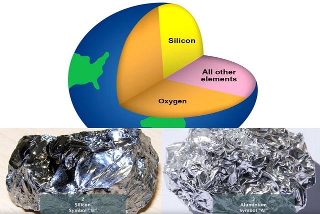 unsur paling banyak di kerak bumi
