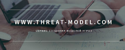 threat-model.com.jpg