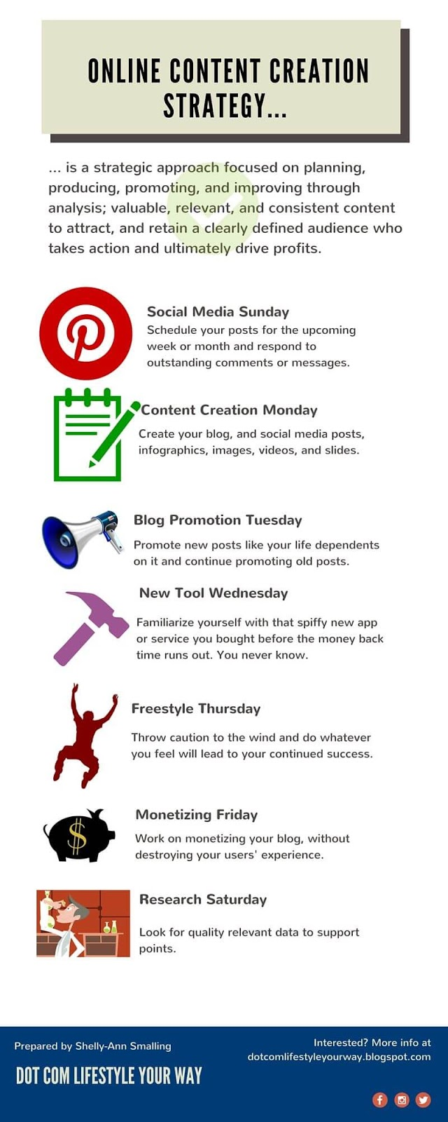 Online Content Creation Strategy #Infographic