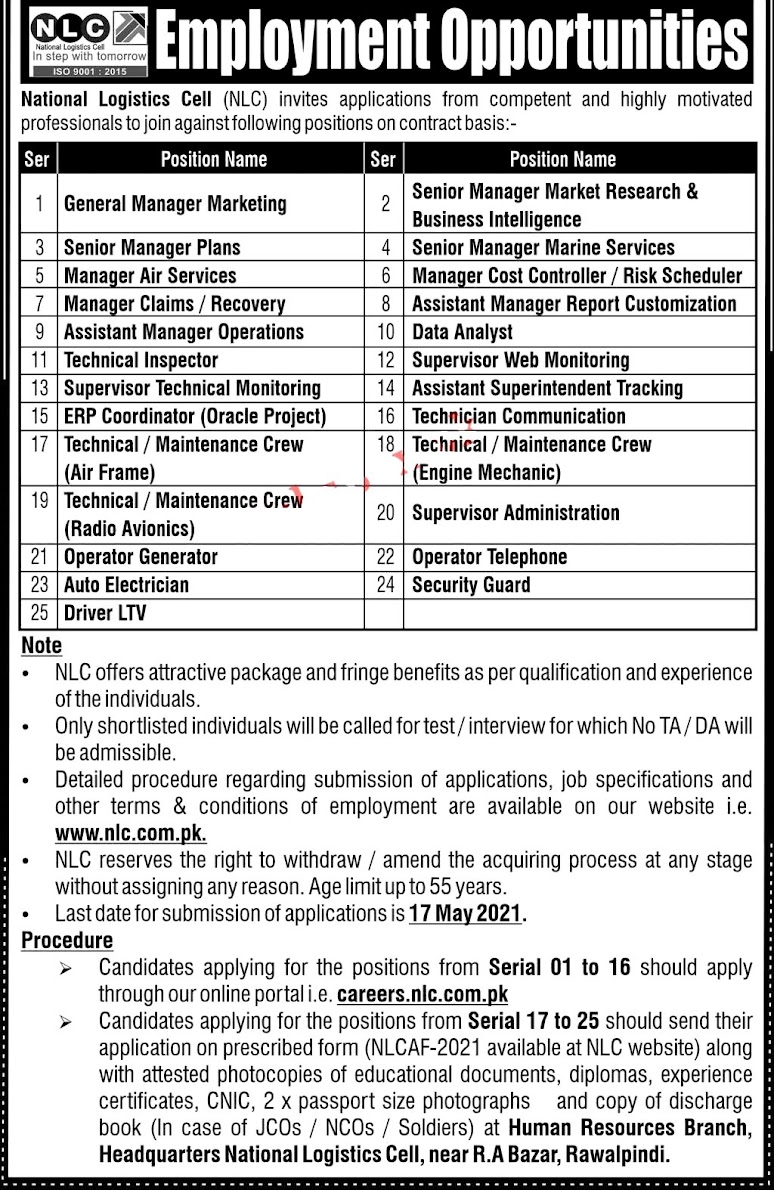 Latest Jobs in National Logistic Cell NLC  2021-Apply online
