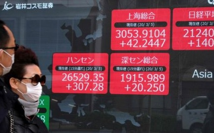 Asian equities mostly rise as dealers eye slowing infection rate