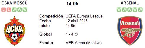 CSKA Moscú vs Arsenal en VIVO