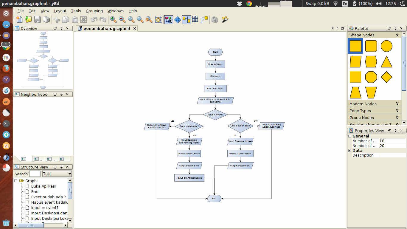 Yed Graph Editor Aplikasi Untuk Membuat Diagram