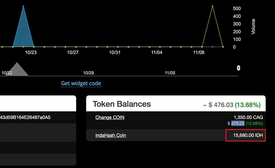 IndaHash Coin - Mở đầu cho một kỷ nguyên 4.0