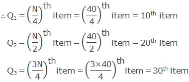 Example 5: Position of median, first quartile (Q1) and third quartile (Q3).
