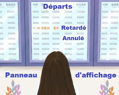 Na lotnisku - słownictwo 5 - Francuski przy kawie