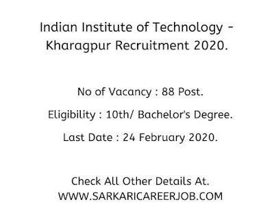 IIT Recruitment 2020 | 88 Post IIT Vacancy 2020.