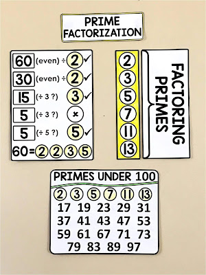 free prime factorization math word wall reference