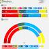 SWEDEN <br/>Inizio poll | December 2017