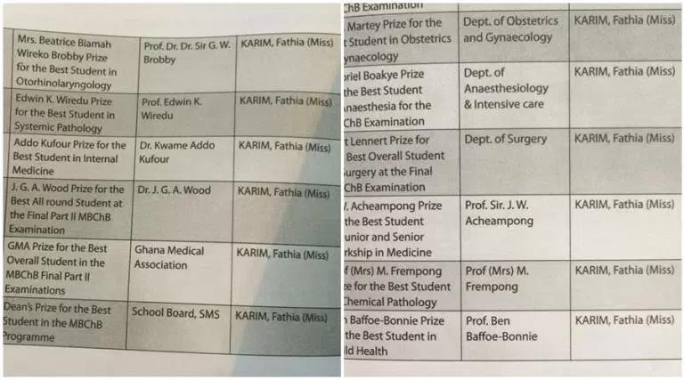 Nigerian graduate bags 12 awards in Ghana