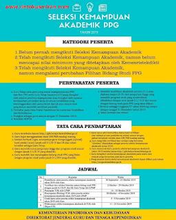 Seleksi Kemampuan Akademik PPG