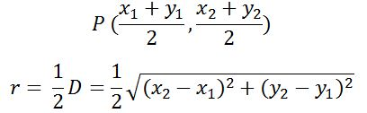 Kumpulan Rumus Persamaan Lingkaran Lengkap Kumpulan Rumus Persamaan Lingkaran Lengkap