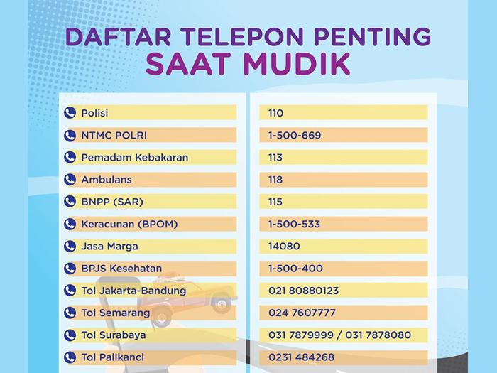 Simpan Inilah Daftar Nomor Telepon Penting Saat Mudik