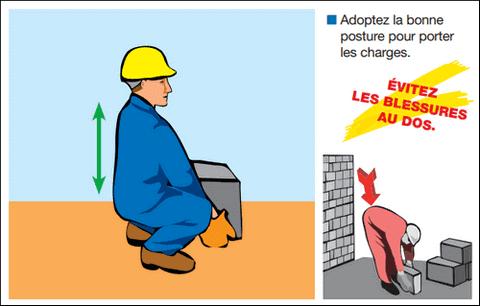 Sécurité sur chantier de construction