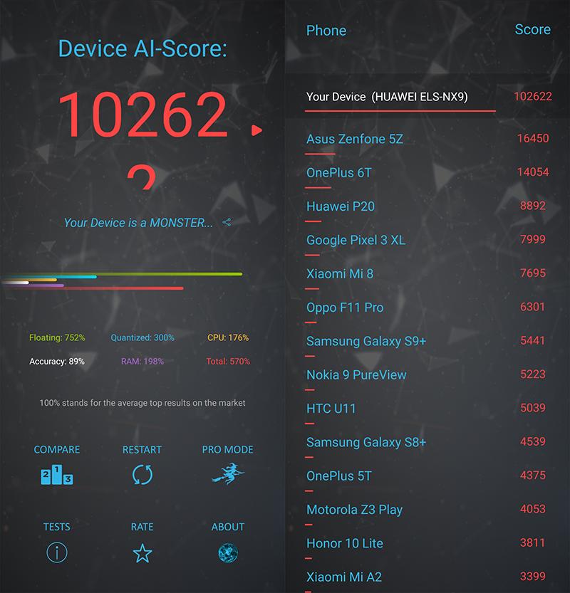 P40 Pro AI Benchmark score