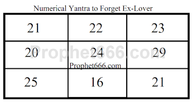 Hibdu Numerical yantra to Forget Ex-Lover or Ex-Husband or Wife