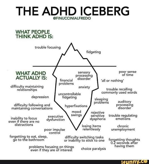 The ADHD Iceberg