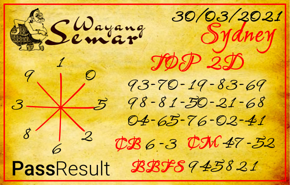 Prediksi Wayang Semar - Selasa, 30 Maret 2021 - Prediksi Togel Sydney