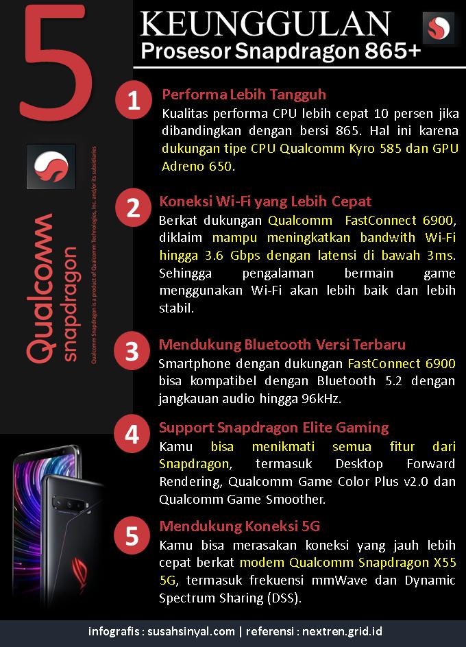 5 Keunggulan Snapdragon 865+