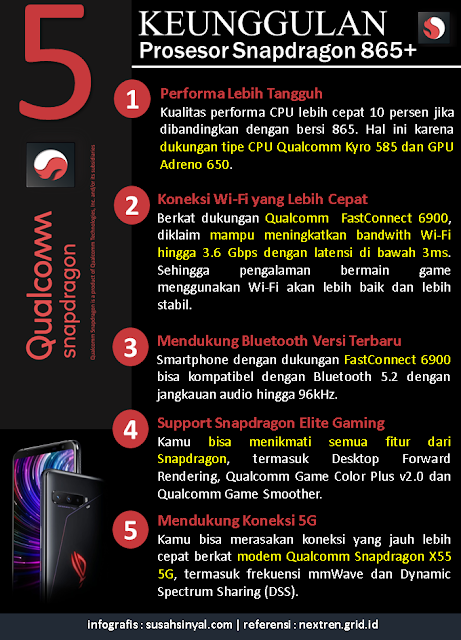 5 Keunggulan Snapdragon 865+