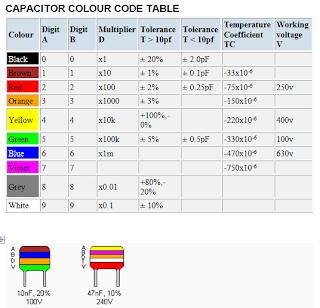 Handbit Capacitor