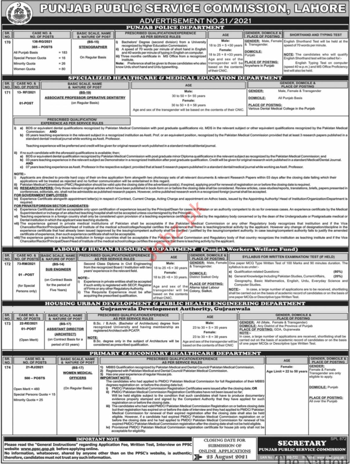 Punjab Public Service Commission PPSC Jobs 2021 for Women Medical Officer & Stenographer