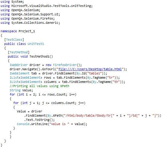 Free Selenium Tutorials | Selenium WebDriver Tutorials | For