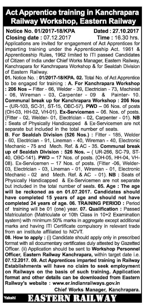 Eastern Railway Recruitment 2017-2018 Technical Apprentices 732 Posts