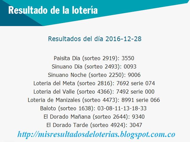 Resultado del dia de la Lotería-diciembre-28-2016