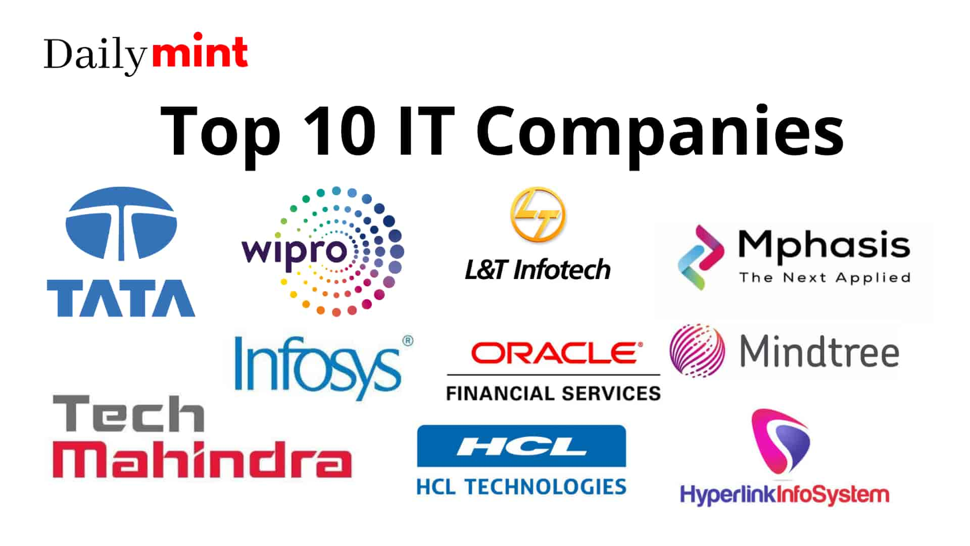 Top 10 IT Companies In India in 2021